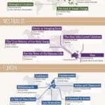 Infographic: Korta ner resan runt jorden till 37 böcker