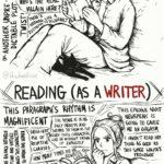 Läsa som en läsare vs författare